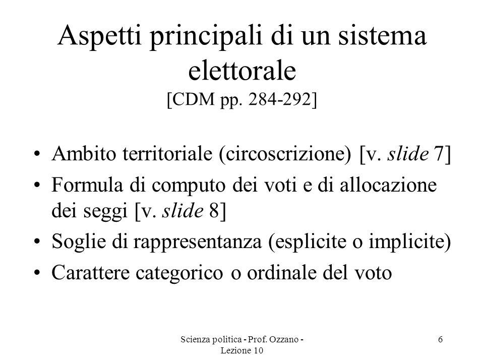 Aspetti principali di un sistema elettorale [CDM pp. 284-292]